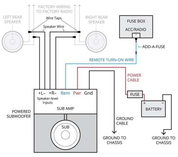15 Car Preamp Wiring Diagram Car Diagram Wiringg Net Subwoofer Wiring Car Amplifier Car Audio Systems