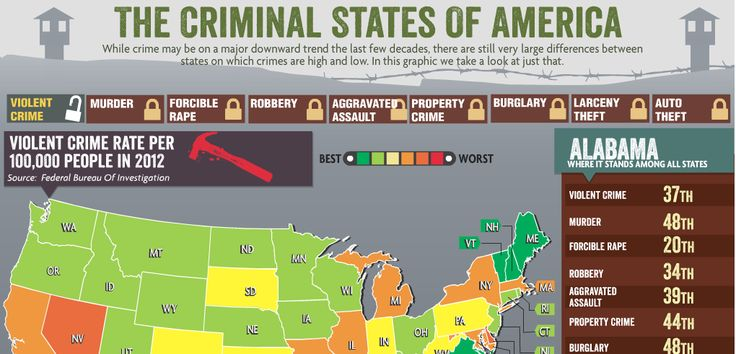 The Criminal States of America