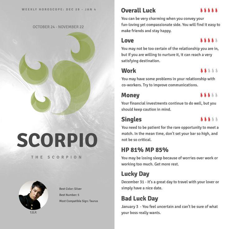 25+ best ideas about Scorpio Weekly Horoscope on Pinterest ...