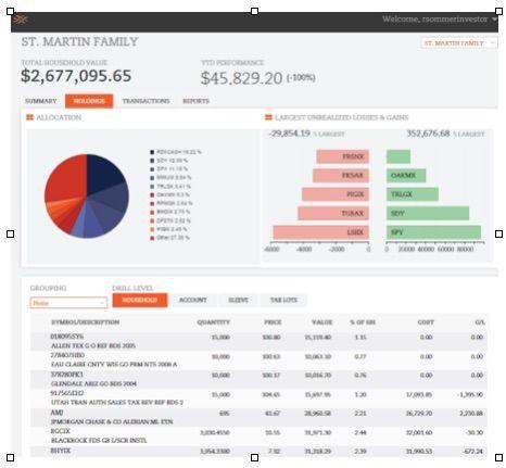 Image result for investor portal