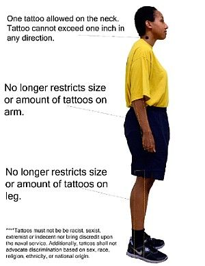 An illustration depicting expanded U.S. Navy tattoo policies.