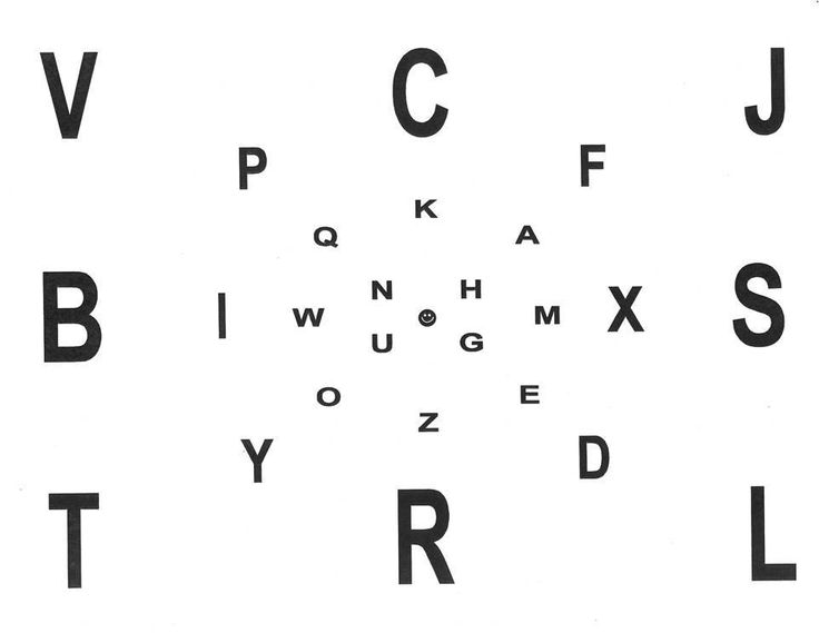 Improving Peripheral Vision Awareness. Since dyslexics identify letters in their peripheral vision better than those not suffering from dyslexia, teaching them speed reading methods (above 2,000 wpm) of  instruction (right brain approach) would be far more appropriate than the word by word, left brain approach.