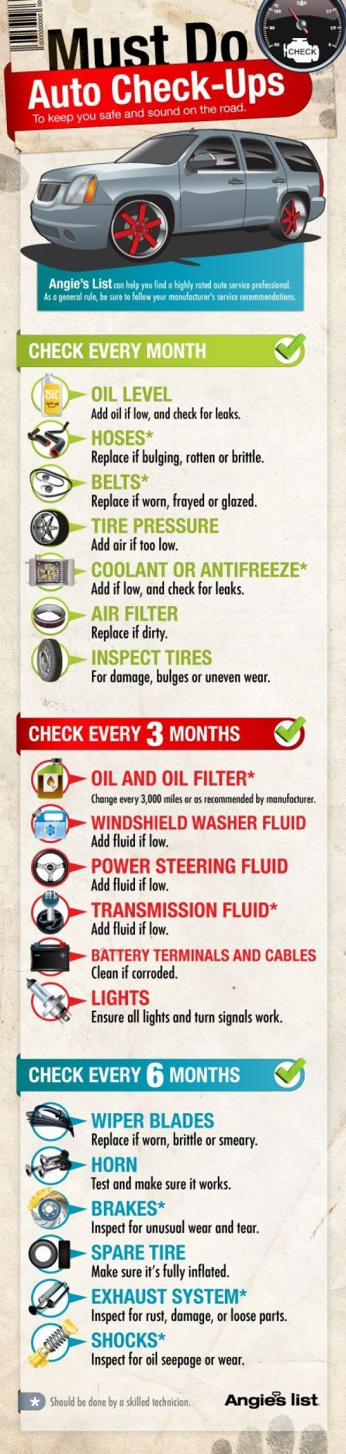Know when to check everything – oil, wiper blades, brakes, and more! Winning Car Hacks for Moms on Frugal Coupon Living.