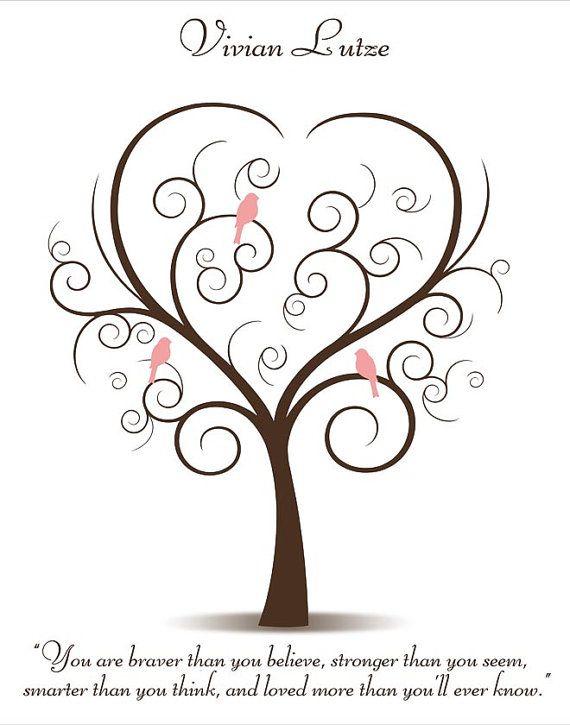 Bebé ducha árbol firma libro de visitas alternativa con los pájaros de bebé para Baby Shower, cumpleaños, bautismo, boda, nupcial ducha, regalo de profesores o cualquier evento. Personalizados con nombres, fecha, mensajes, idioma, tamaño y colores.  Tus invitados pueden su impresión del pulgar de la hoja y firmar sus nombres a personalizado este único árbol de ducha de bebé que se puede apreciar por años en tu muro.  JPEG PARA IMPRIMIR DIGITAL SOLAMENTE. NINGÚN PRODUCTO FÍSICO SERÁ ENVIADO…