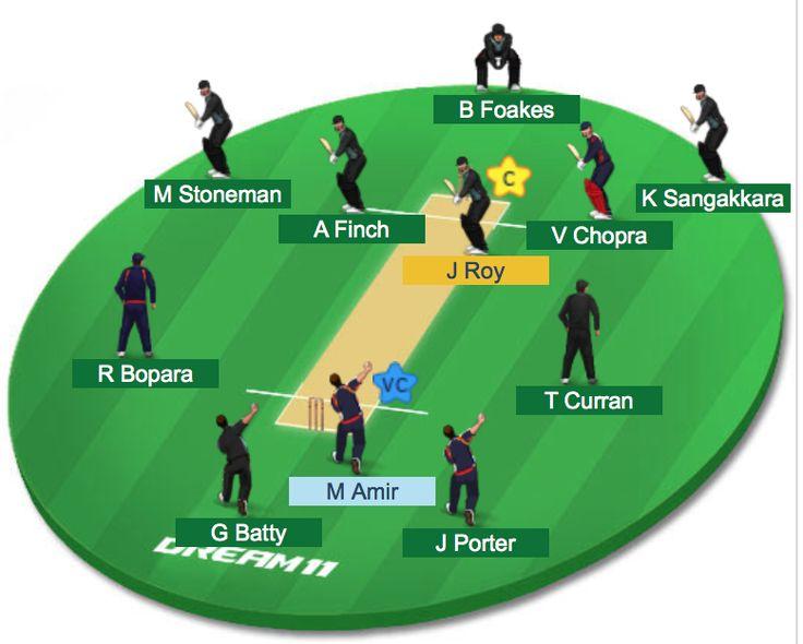Essex vs Surrey Natwest T20 Blast dream11 fantasy cricket team prediction 07 Jul