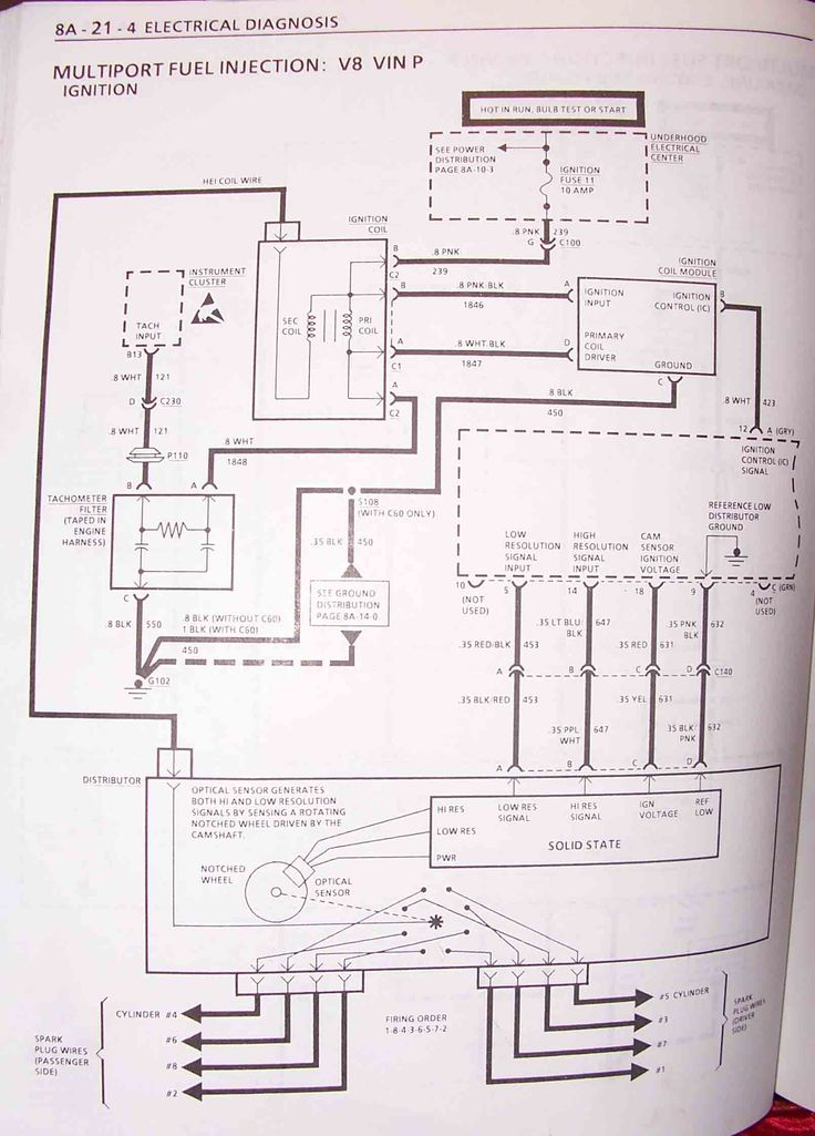 55 Fresh Lt1 Starter Wiring Diagram In 2020