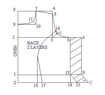 "MEASUREMENTS :  L ength = 14 ½"" Che st = 36"" Shoulder = 14"" Waist = 30"" Sleev..."