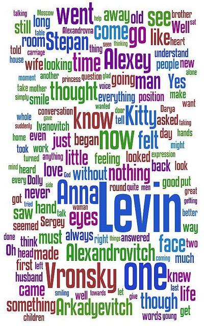 Anna Karenina Words