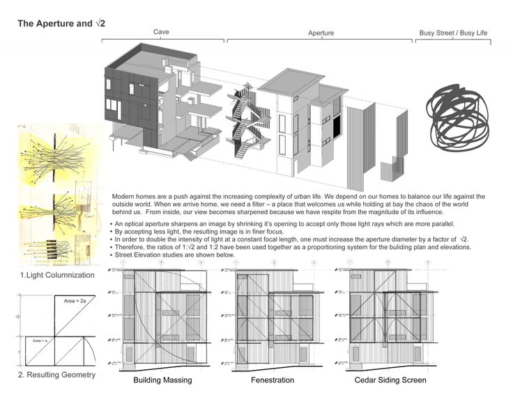 Best Architecture Design Competition Images On Pinterest