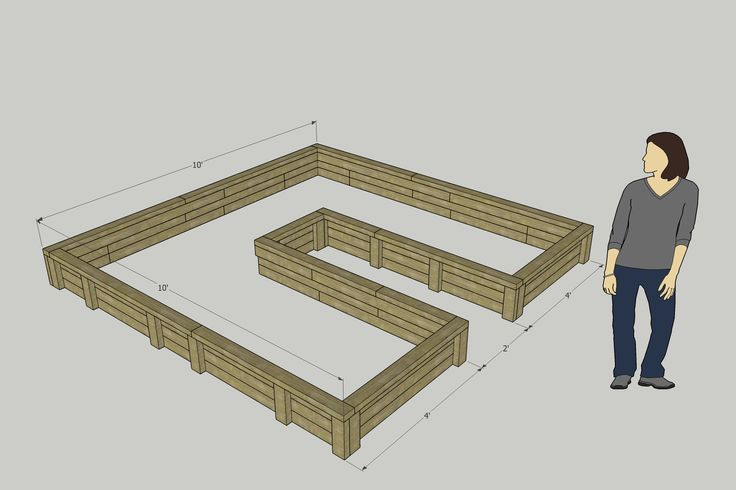 Design for a 10' x 10' Keyhole style Raised bed