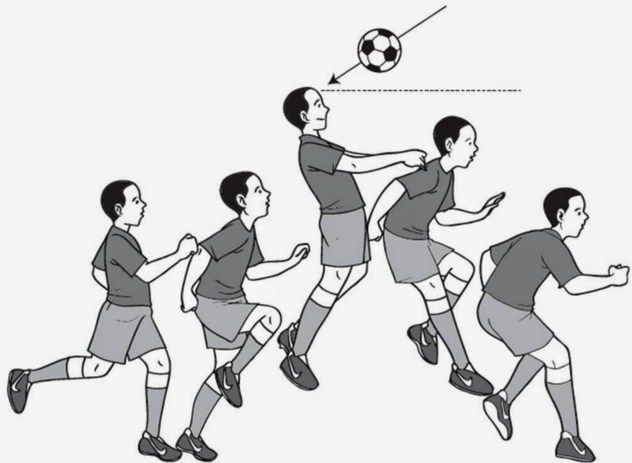 Teknik Dasar Menyundul Bola Dalam Permainan Sepak Bola   Info Sahabat