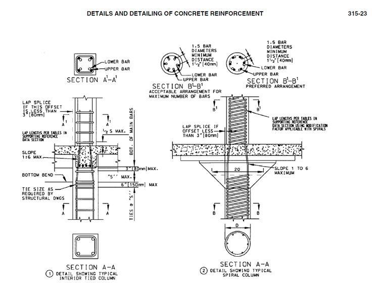 9 best CONCRET DESIGN images on Pinterest Composite material - composite design engineer sample resume