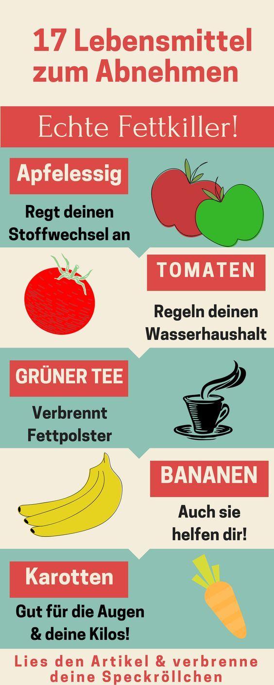 Lebensmittel zum Abnehmen: Verbrenne mit diesen 17 Lebensmitteln deine Speckröl… – Gudrun Schlenker