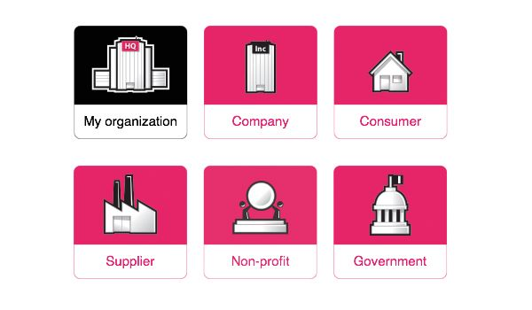 """How to: Business Model Blocks 