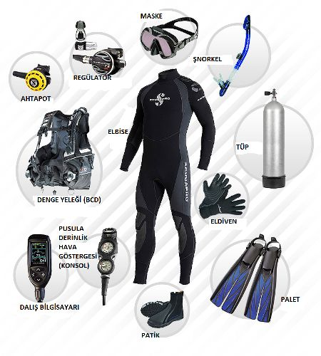 Finding the right diving equipment and scuba diving gear is essential to having a good and safe diving experience.