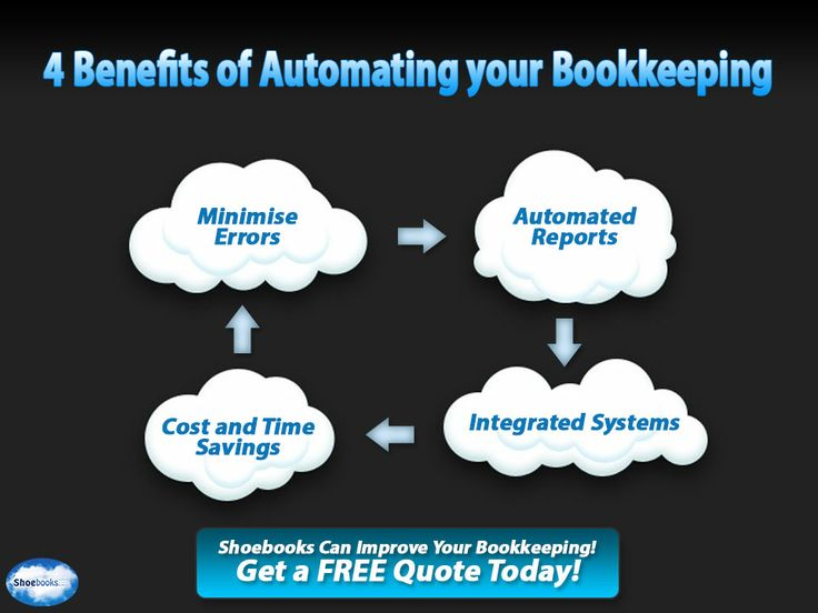 We will help you find better, and more cost effective ways of doing business.  Let us take your STRESS away from your bookkeeping, so you can get back to what you do BEST! http://www.shoebooks.com.au/quote  Here are 4 Benefits of Automating your Bookkeeping -- Find out here http://bit.ly/1s4edwr