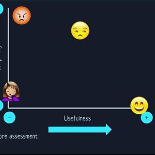 A slide from my staff meeting tomorrow on curriculum assessment and finding a reasonable solution. Emojis combined with a model – what's not to love? Coming up with this kind of thing floats my geek boat. 🤓📈📊🤗 #teachers #teachersofinstagram #teachersfollowteachers #infographic #emoji #emoticon #slide #slides #deck #geek #facepalm #design