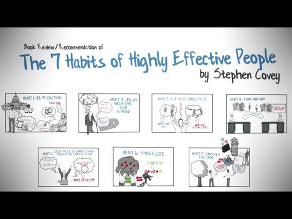 The Seven Habits of Highly Effective Teens Expository Essay