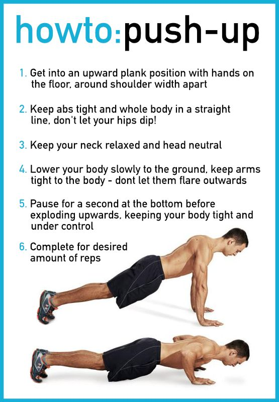 Can't Do a Push-Up? Here's Where to Start - Daily Burn