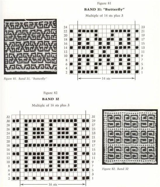Mejores 9 imágenes de Punto mosaico / Mosaic stitch en Pinterest ...