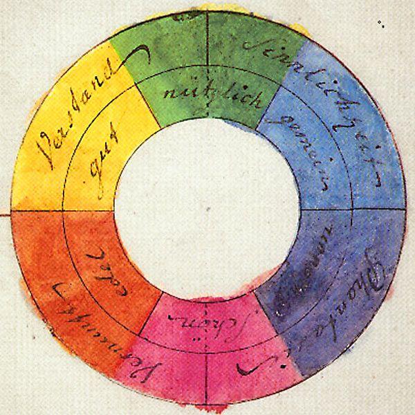 17 meilleures id es propos de cercle chromatique sur - Cercle des couleurs peinture ...