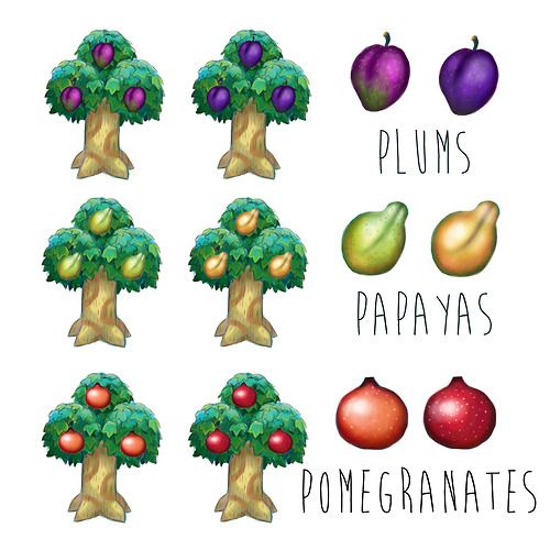 Made Some Fake Fruit And Their Perfect Forms For ACNL
