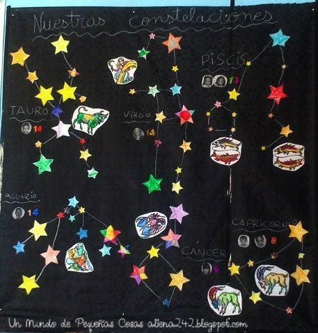 El gran mural con nuestras constelaciones zodiacales ya luce en nuestra clase.  Primero tuvimos que investigar en qué día y mes habíamos nac...