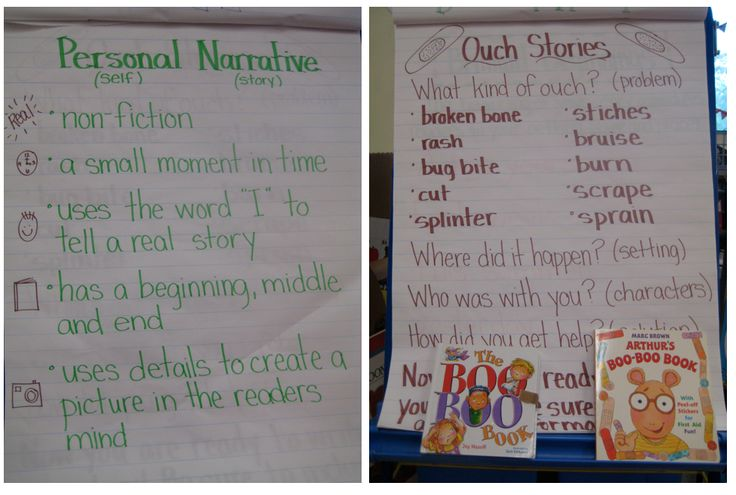 Personal Narratives Ouch Stories