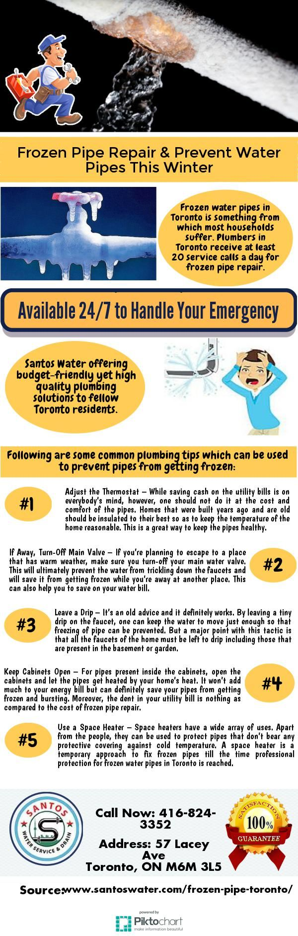 Santos Water is one of the best frozen pipes repair, prevent water pipes, fixing and thawing Company in Toronto. This info-graphic help to you prevent water pipes. Call us any time 416-824 – 3352 to get a quote on our services.