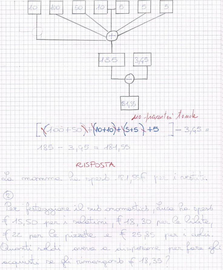 Risoluzione di problemi: diagramma a blocchi, espressione aritmetica.              Visualizza e stampa con Google Docs   Potrebbero intere...