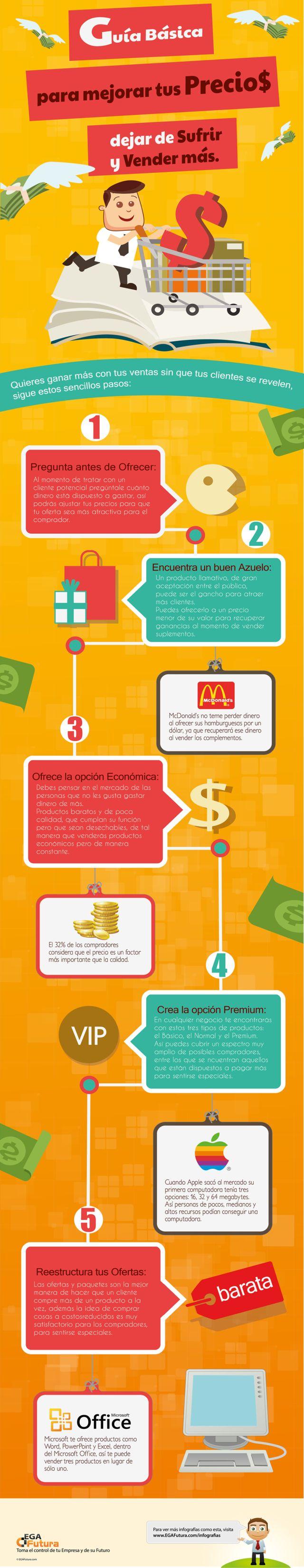Guía para mejorar precios – dejar de sufrir y vender más #infografia #infographic #marketing