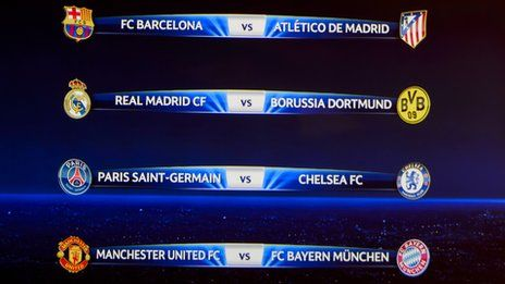 UEFA Champions League 2013-14 Fixtures of Quarter Final Matches | Footballwood