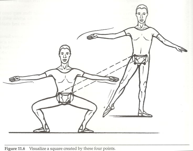 Anatomy of dance