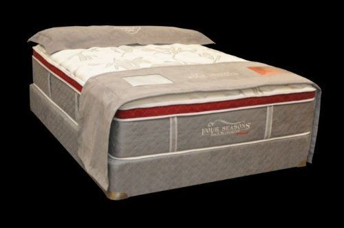 25 best ideas about king size mattress dimensions on pinterest bed size charts dimensions. Black Bedroom Furniture Sets. Home Design Ideas