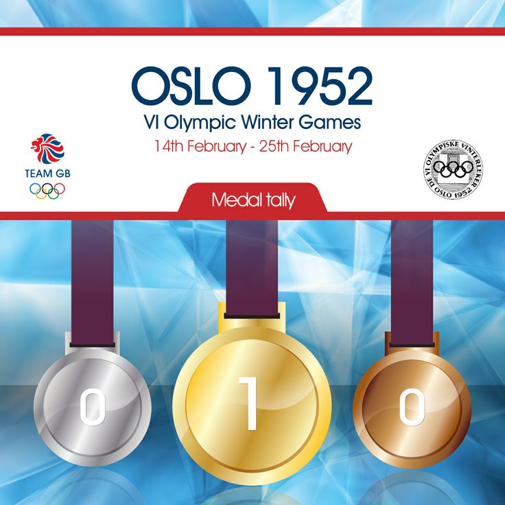 Team GB's complete medal total from the 1952 Olympic games in Oslo