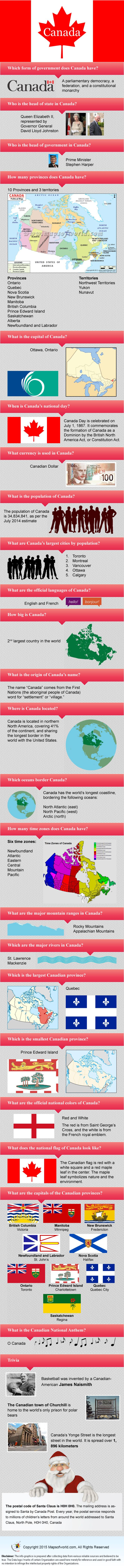 On July 1, Canada Day was celebrated by scores of Canadians from Coast to Coast. Here is a great #infographic to help you find out interesting and useful trivia about #Canada! http://www.mapsofworld.com/infographics/fast-facts/infographic-of-canada-fast-facts.html