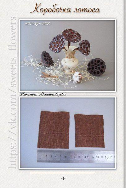 Букеты из конфет | Искусство СВИТ-ДИЗАЙНА