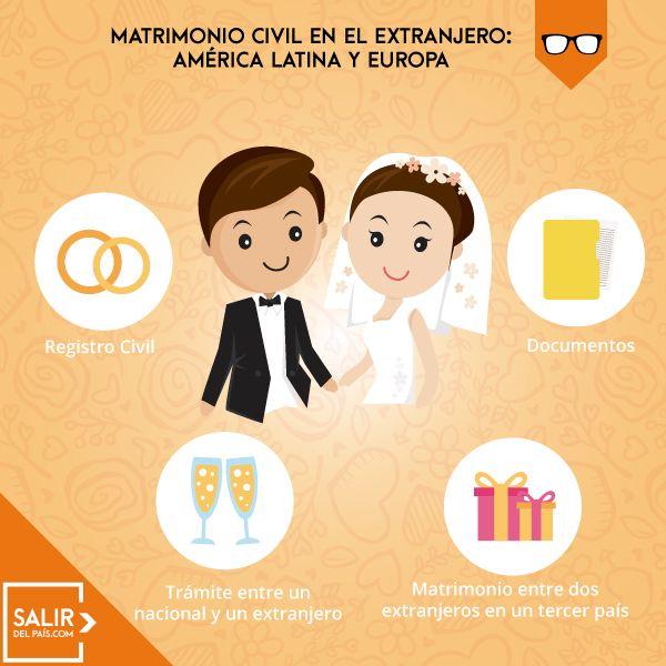 ¿Deseas contraer matrimonio civil en América Latina o Europa? ¡Conoce los pasos a seguir!