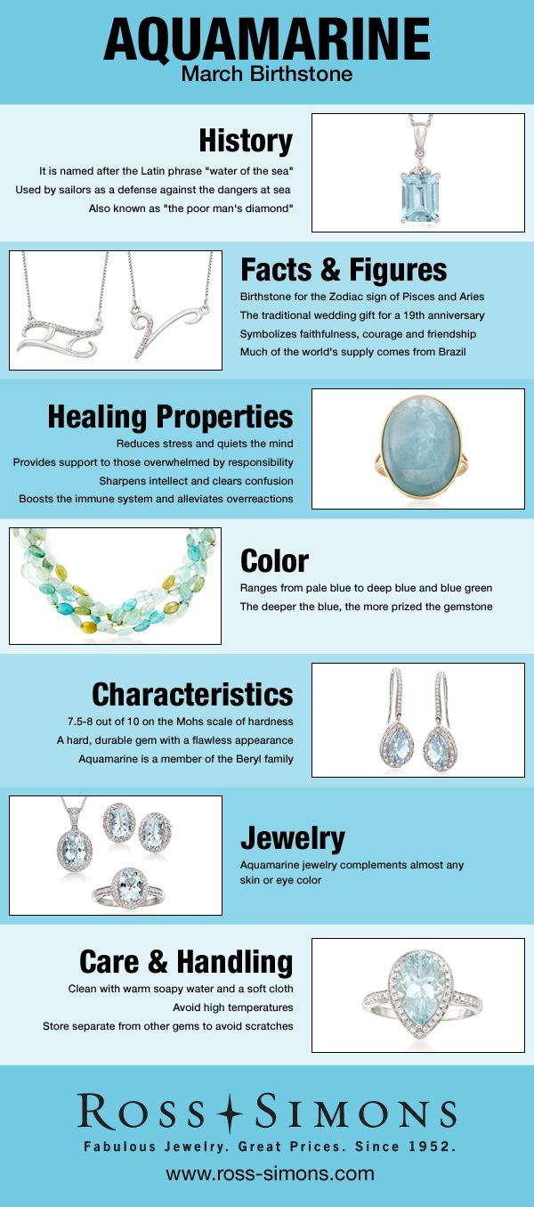 Happy Birthday March Babies! Learn more about your aquamarine birthstone in this infographic. #RossSimons