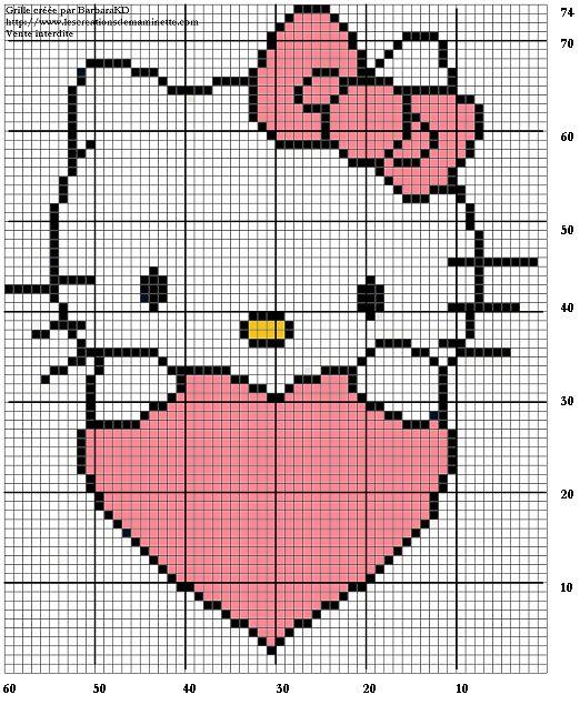 l'avancée de mon pull hello kitty en jacquard par Maya1151