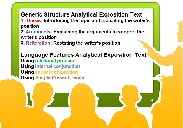 140 best images about Learning English text types on
