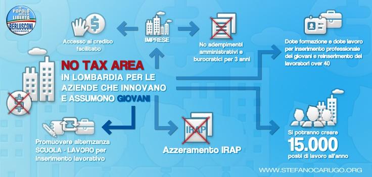#Infografica #Lavoro #Programmaelettorale #AzzeramentoIrpef #NOTAXAREA