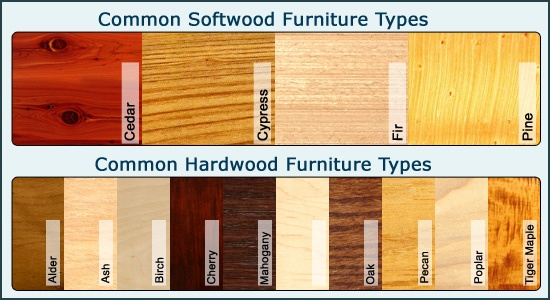 4 types of wood for Types of woodworking