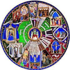 Resultado de imagem para ano liturgico catequese