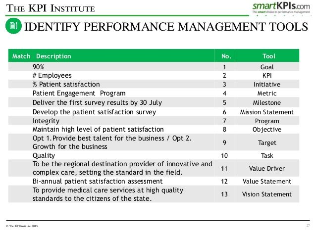 management tool for kpi