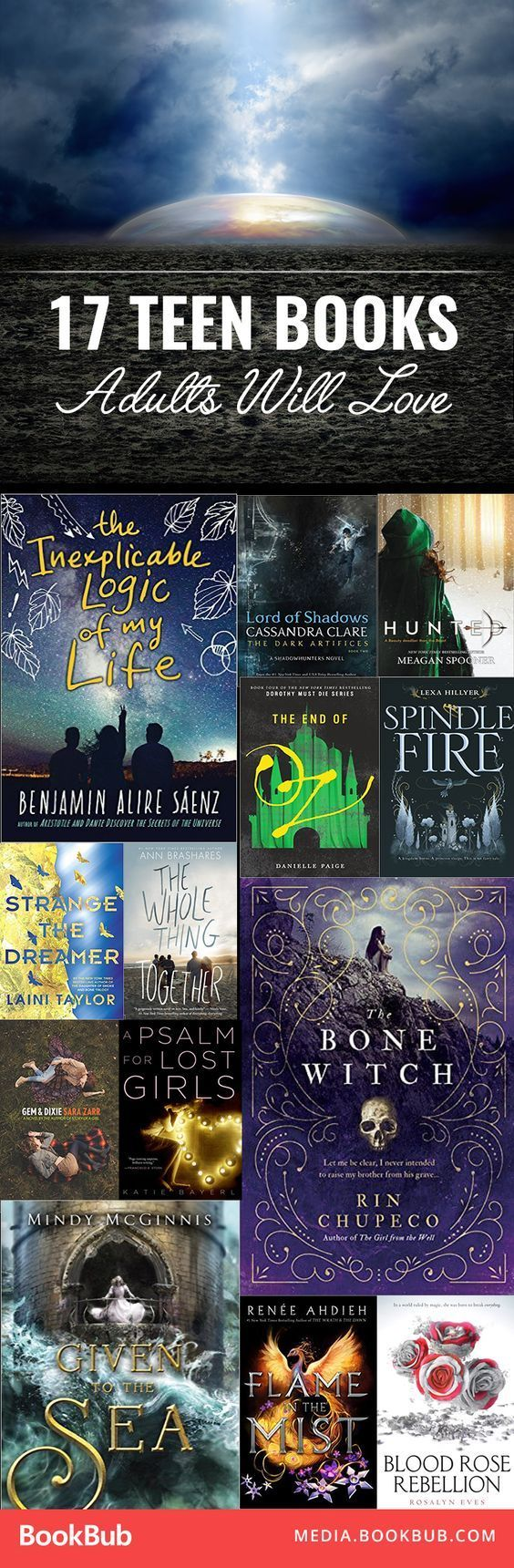 Reading Teen: The 10 Best Young Adult Fantasy Series