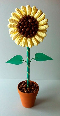www.facebook.com/cakecoachonline - sharing...Sunflower Sweet Tree