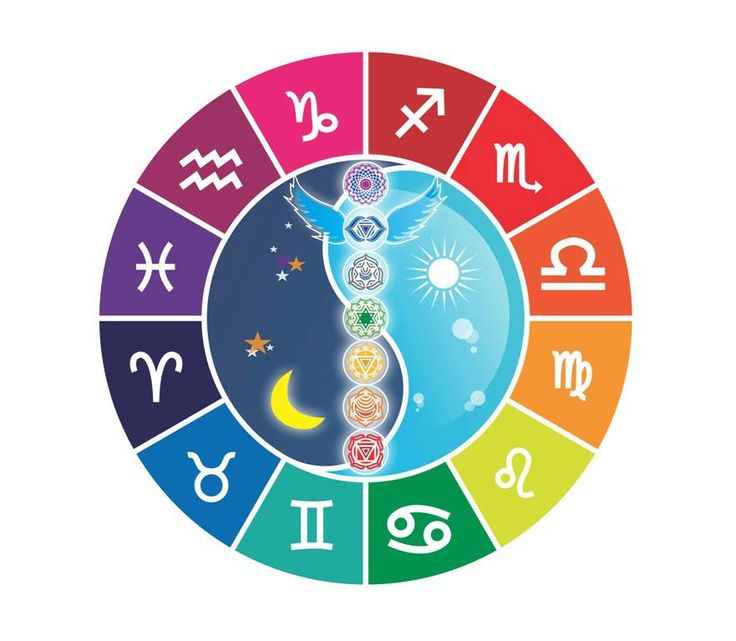 Ask The Astrologer your weekly go to spot for astrology Q&A  This weeks question... Q:Why are two people with the same Sun sign so different?  For this weeks answer visit http://consciousshiftcommunity.com/ask-the-astrologer-september-2014-2/