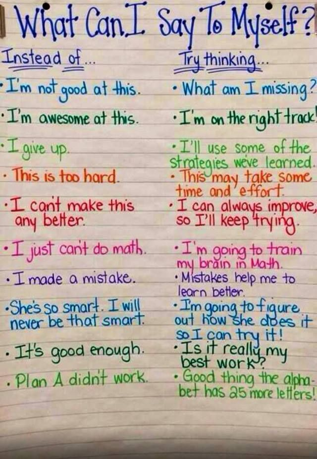 So many kids need to see this in my mqth classroom, making this anchor chart right away! thinking positively …