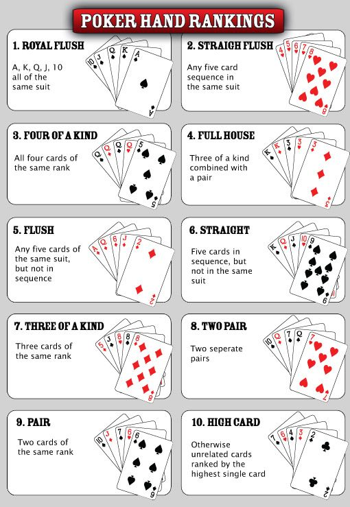 Online Casino Ranking